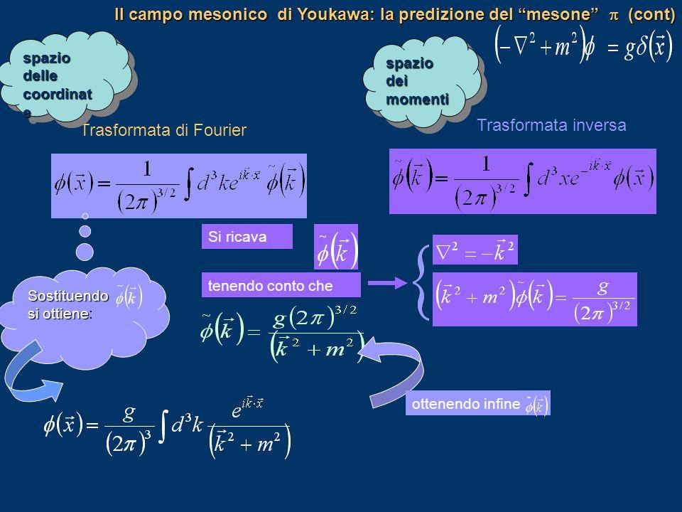 Il campo mesonico di Youkawa: la predizione del mesone (cont) Trasformata di Fourier Trasformata inversa Si ricava tenendo conto che Sostituendo si ot