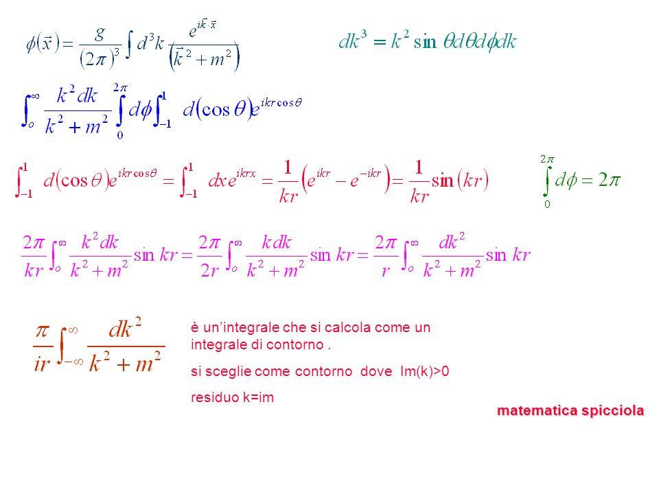 matematica spicciola è unintegrale che si calcola come un integrale di contorno. si sceglie come contorno dove Im(k)>0 residuo k=im