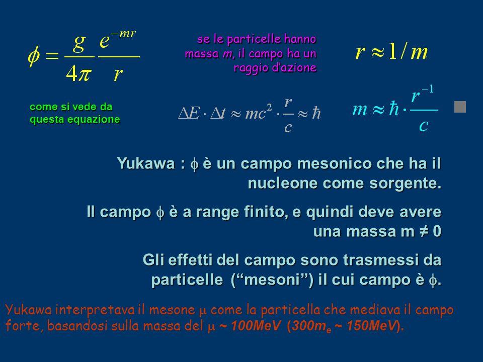 Linterazione di Youkawa Un nucleone interagisce con un altro nucleone sentendo il suo campo mesonico Hamiltoniana di interazione tra due nucleoni, il secondo descritto da Utilizziamo lespressione Lhaniltoniana di interazione Possiamo quindi scrivere iI potenziale Notare il ruolo della massa.
