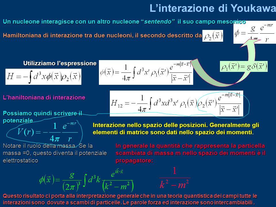 Osservazione : se avessimo una sorgente dipendente dal tempo, al denominatore dovremmo aggiungere : il denominatore apparirebbe come un propagatore, se una particella è scambiata in una interazione il denominatore apparirebbe come un propagatore, se una particella è scambiata in una interazione Questa è la quantità che rappresenta la particella scambiata nello spazio dei momenti soluzione indipendente dal tempo