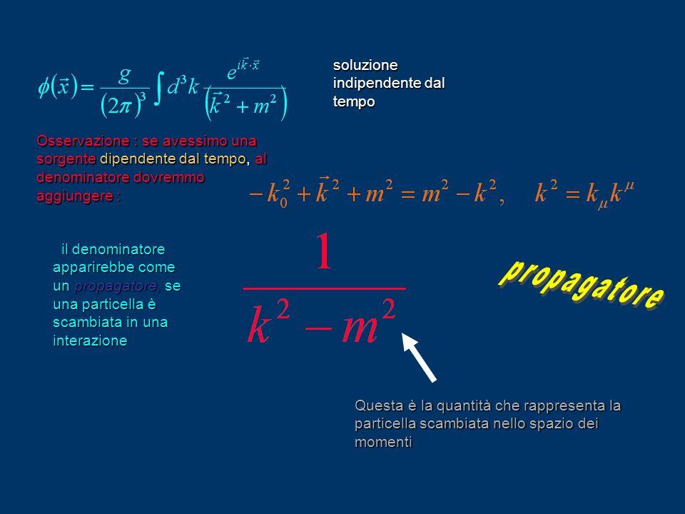Osservazione : se avessimo una sorgente dipendente dal tempo, al denominatore dovremmo aggiungere : il denominatore apparirebbe come un propagatore, s