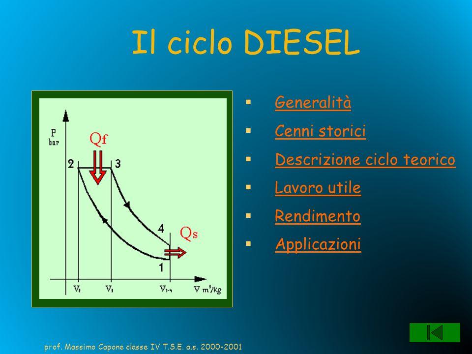 Generalità il ciclo Diesel fa parte di quei cicli di trasformazioni termodinamiche effettuate su un gas in modo da convertire ENERGIA TERMICA in ENERGIA MECCANICA