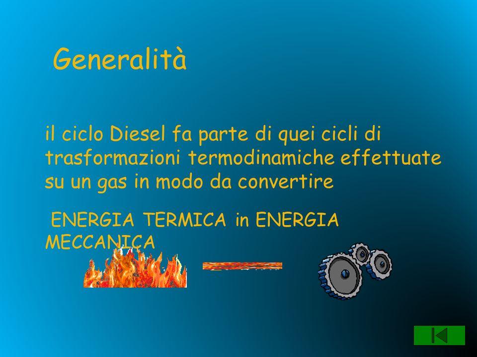 Cenni storici Rudolf Diesel (Parigi 1858 – Canale della Manica 1913), ingegnere tedesco; inventò il motore che funzionava secondo un ciclo teorico che prese il nome da lui.