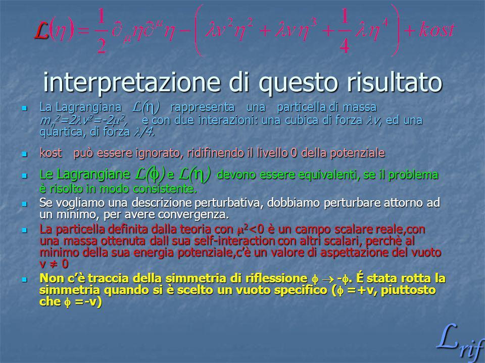 L interpretazione di questo risultato La Lagrangiana L( ) rappresenta una particella di massa m 2 =2 v 2 =-2 2, e con due interazioni: una cubica di f