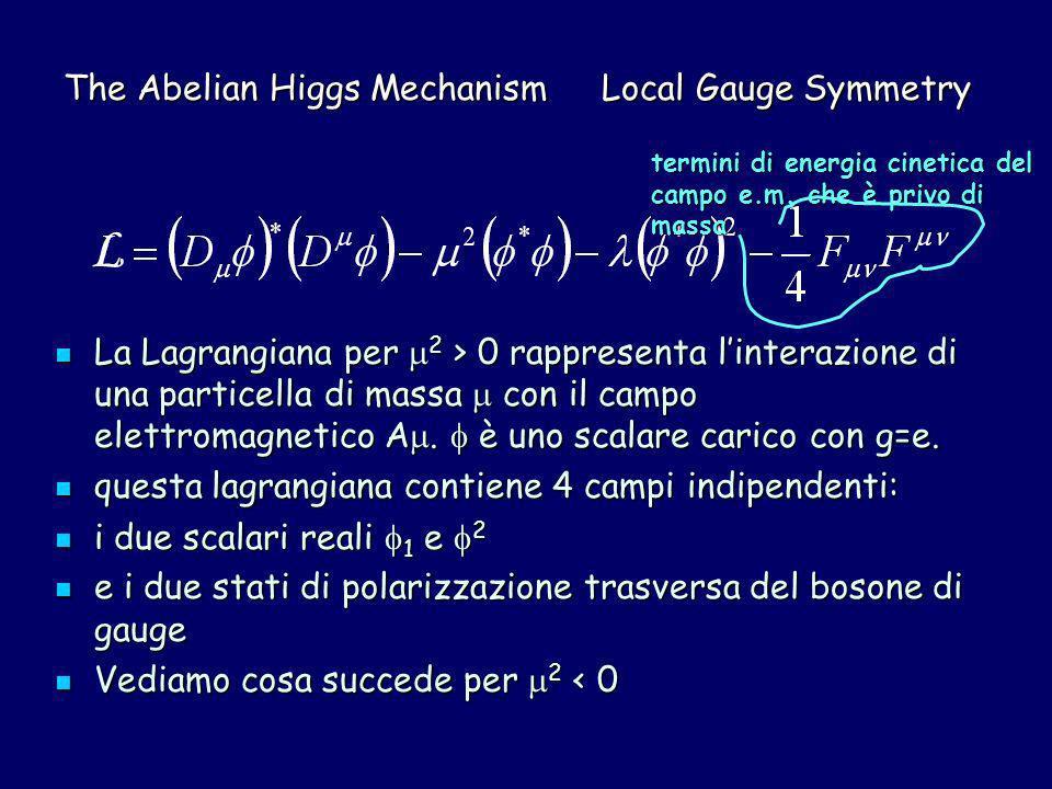 The Abelian Higgs Mechanism Local Gauge Symmetry La Lagrangiana per 2 > 0 rappresenta linterazione di una particella di massa con il campo elettromagn