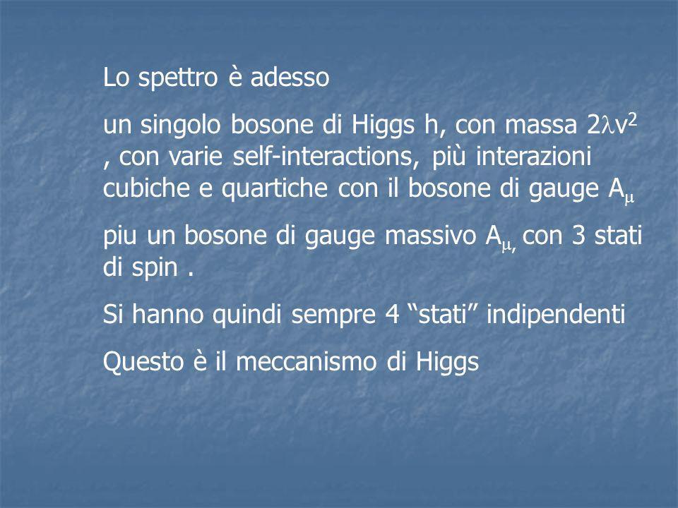 Lo spettro è adesso un singolo bosone di Higgs h, con massa 2 v 2, con varie self-interactions, più interazioni cubiche e quartiche con il bosone di g
