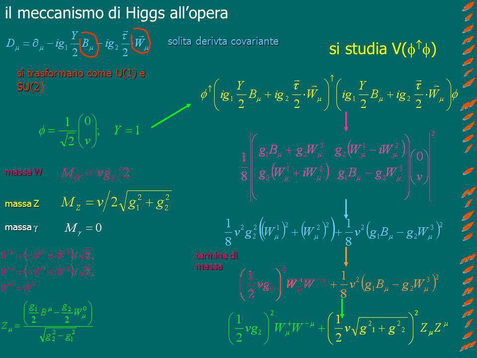 il meccanismo di Higgs allopera si trasformano come U(1) e SU(2 si trasformano come U(1) e SU(2 ) solita derivta covariante si studia V( ) termine di
