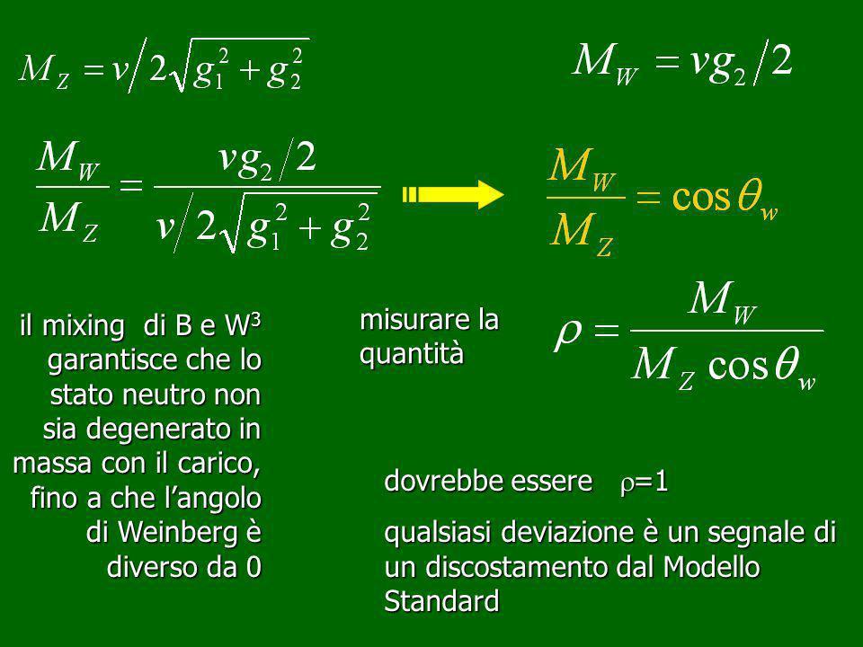 il mixing di B e W 3 garantisce che lo stato neutro non sia degenerato in massa con il carico, fino a che langolo di Weinberg è diverso da 0 misurare