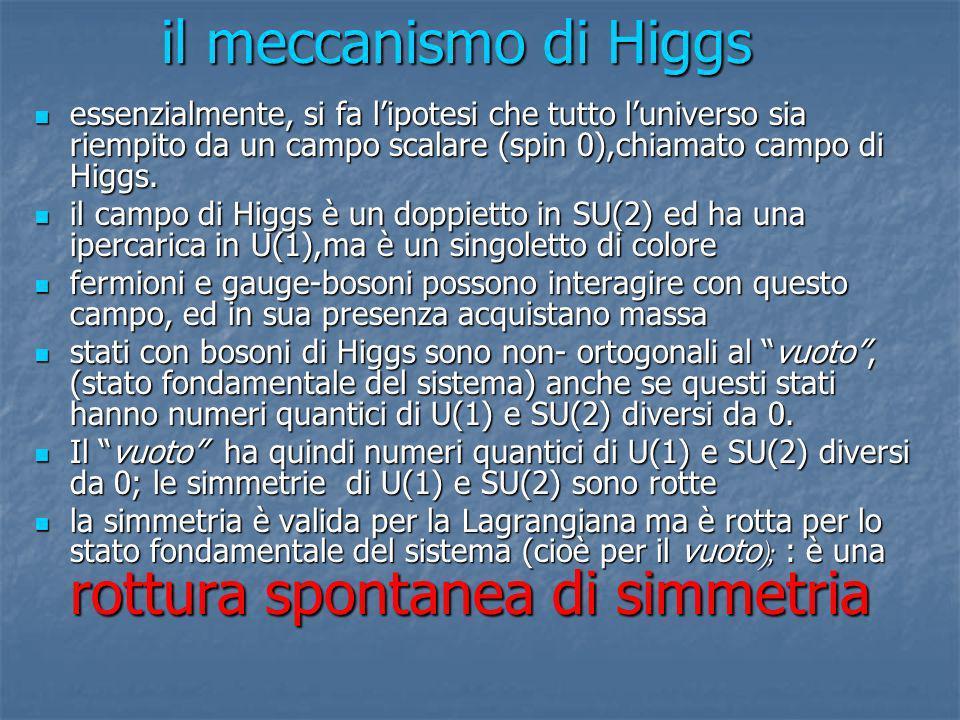 il bosone di Higgs ha due componenti, + (carica elettrica 1), e 0, (carica elettrica nulla) carica elettrica autovalore di isospin debole autovalore di isospin debole ipercarica di U(1) ipercarica di U(1) soltanto la componente neutra 0 può avere un valore di aspettazione del vuoto + non può, altrimenti non si conserverebbe la carica elettrica lassegnazione della carica elettrica al doppietto di Higgs equivale a porre il fotone questo rompe la si mmetria di SU(2) rompe U(1) Però, se operiamo sul vuoto con loperatore carica elettrica così il vuoto è invariante per il vuoto è invariante per un particolare U(1), i cui generatori sono una particolare combinazione lineare dei generatori originali di SU(2) e U(1) questo U(1) è lU(1) dellelettromagneti smo, ed il bosone che resta senza massa è il fotone.