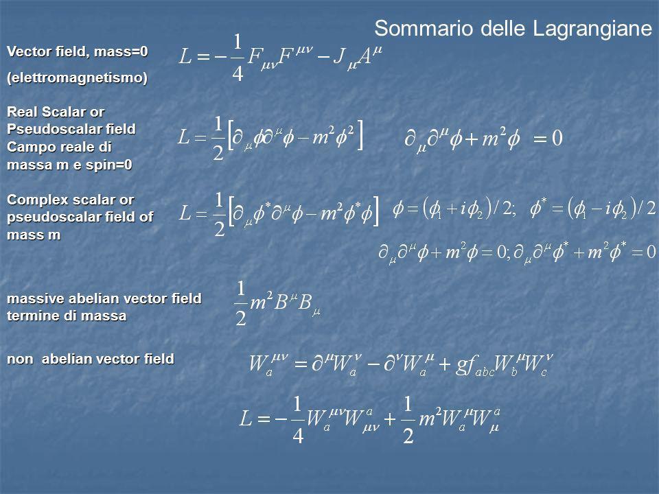 Teoria dei campi e tecniche perturbative Lo stato fondamentale del sistema si trova minimizzando lenergia potenziale ( o il potenziale) Lo stato fondamentale del sistema si trova minimizzando lenergia potenziale ( o il potenziale) Convenzionalmente questo stato si chiama il vuoto Convenzionalmente questo stato si chiama il vuoto Si trovano tutti gli altri stati eccitati espandendo le funzioni di campo ( o potenziale) attorno al minimo Si trovano tutti gli altri stati eccitati espandendo le funzioni di campo ( o potenziale) attorno al minimo Convenzionalmente gli stati eccitati corrispondono alle particelle Convenzionalmente gli stati eccitati corrispondono alle particelle Linsieme degli stati eccitati è lo spettro Linsieme degli stati eccitati è lo spettro richiami