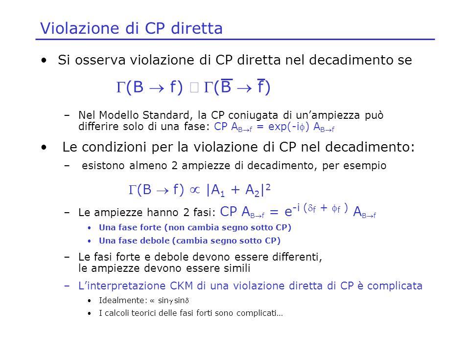 Violazione di CP diretta Si osserva violazione di CP diretta nel decadimento se –Nel Modello Standard, la CP coniugata di unampiezza può differire sol