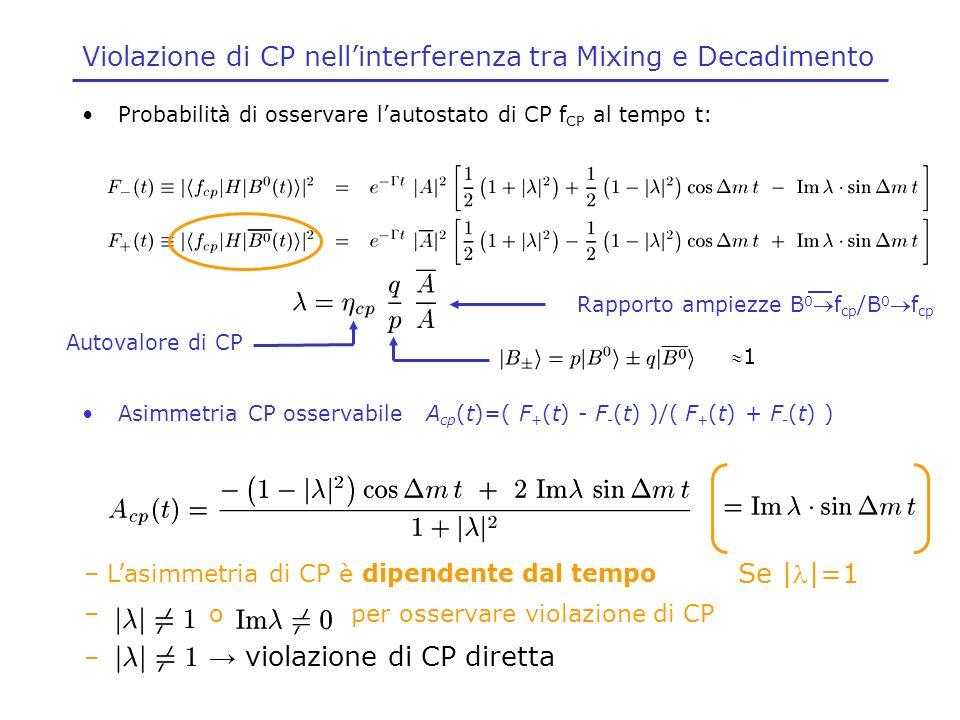 Violazione di CP nellinterferenza tra Mixing e Decadimento Probabilità di osservare lautostato di CP f CP al tempo t: Asimmetria CP osservabile A cp (