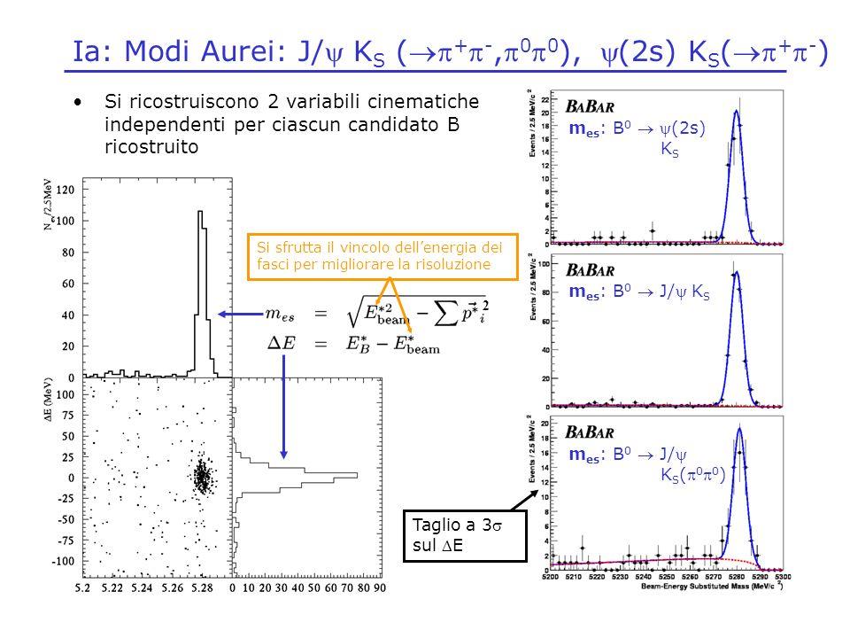 Ia: Modi Aurei: J/ K S ( + -, 0 0 ), (2s) K S ( + - ) Si ricostruiscono 2 variabili cinematiche independenti per ciascun candidato B ricostruito Si sf