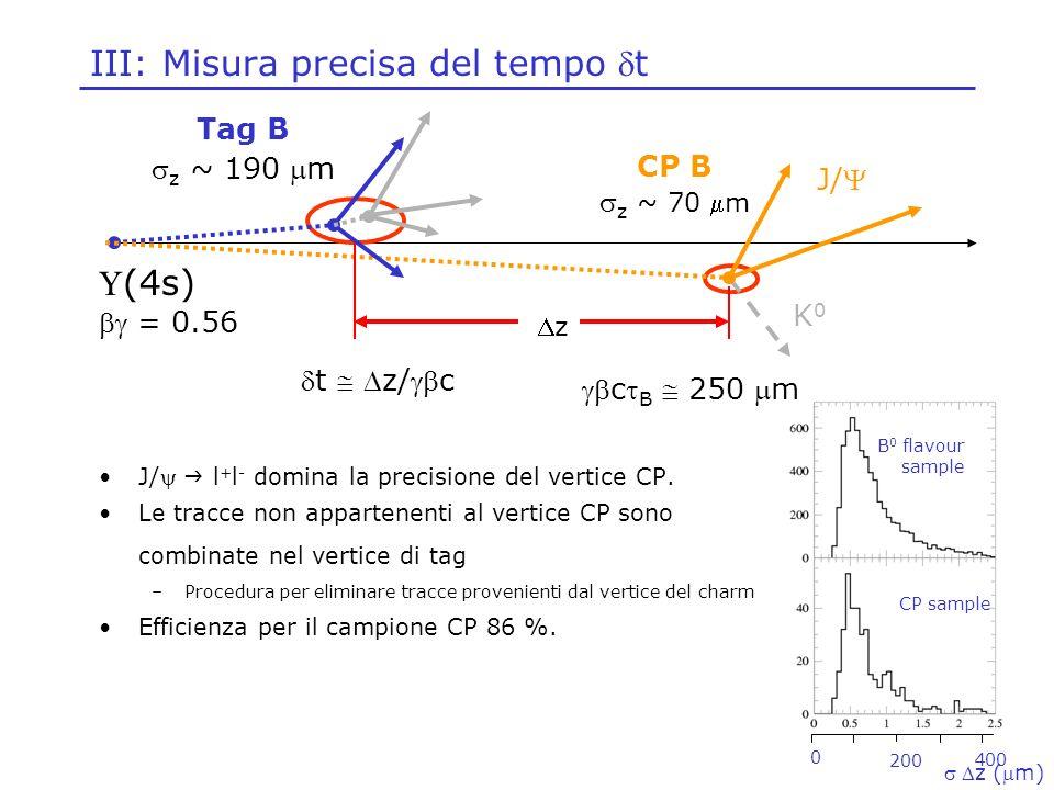 III: Misura precisa del tempo t J/ l + l - domina la precisione del vertice CP. Le tracce non appartenenti al vertice CP sono combinate nel vertice di