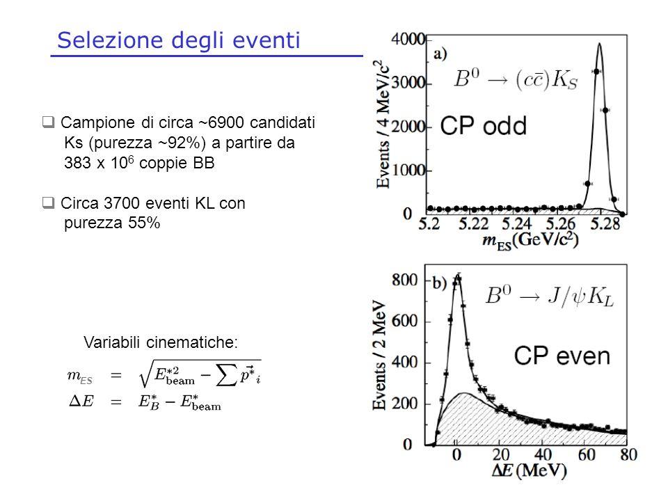 Selezione degli eventi Campione di circa ~6900 candidati Ks (purezza ~92%) a partire da 383 x 10 6 coppie BB Circa 3700 eventi KL con purezza 55% Vari