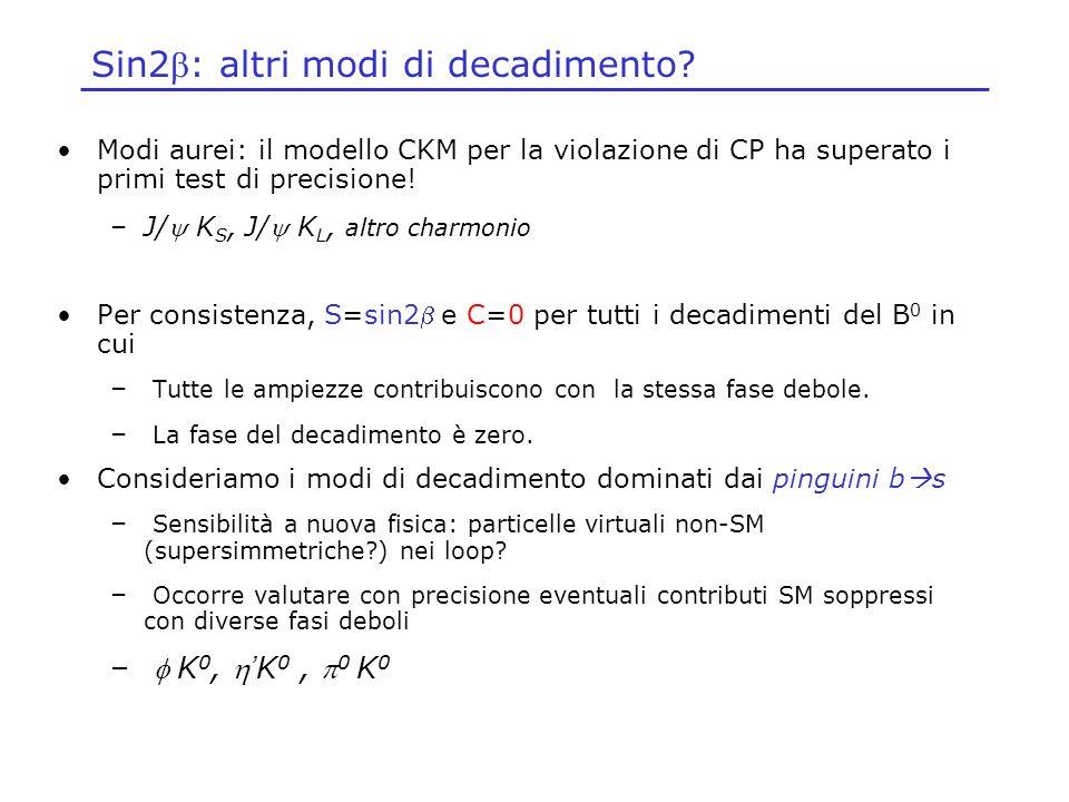Sin2: altri modi di decadimento? Modi aurei: il modello CKM per la violazione di CP ha superato i primi test di precisione! –J/ K S, J/ K L, altro cha
