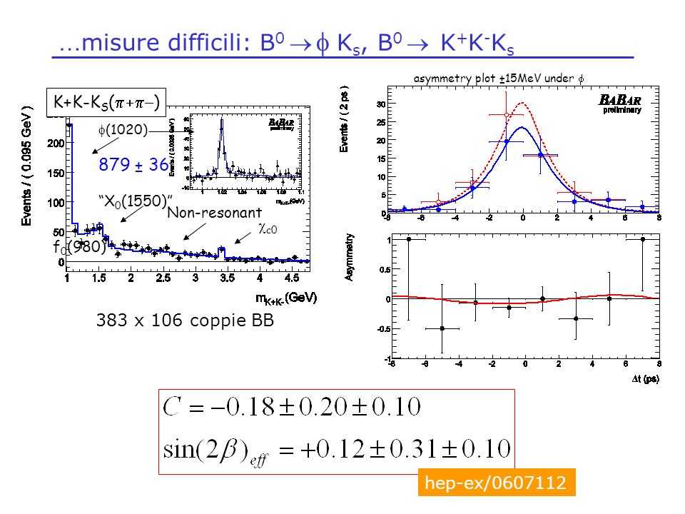 … misure difficili: B 0 K s, B 0 K + K - K s (1020) X 0 (1550) c0 Non-resonant f 0 (980) K+K-K S ( ) 879 ± 36 asymmetry plot ±15MeV under hep-ex/06071
