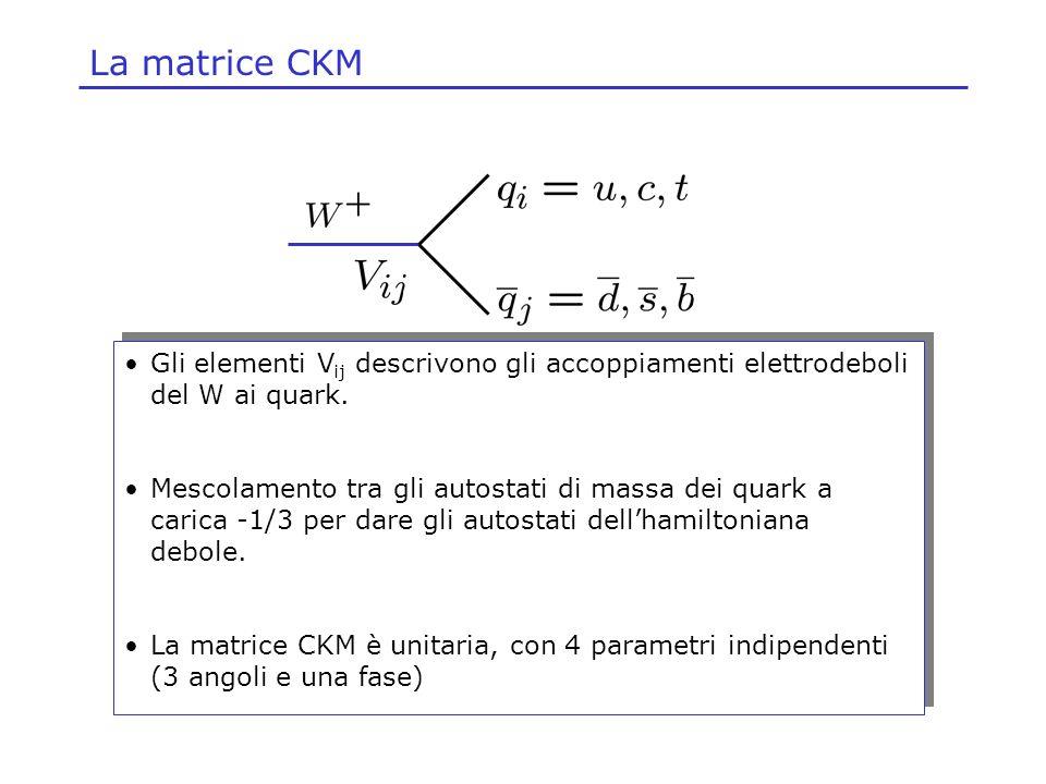La matrice CKM Gli elementi V ij descrivono gli accoppiamenti elettrodeboli del W ai quark. Mescolamento tra gli autostati di massa dei quark a carica