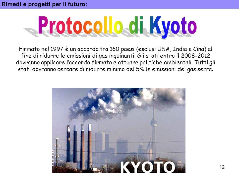 12 Rimedi e progetti per il futuro: Firmato nel 1997 è un accordo tra 160 paesi (esclusi USA, India e Cina) al fine di ridurre le emissioni di gas inq