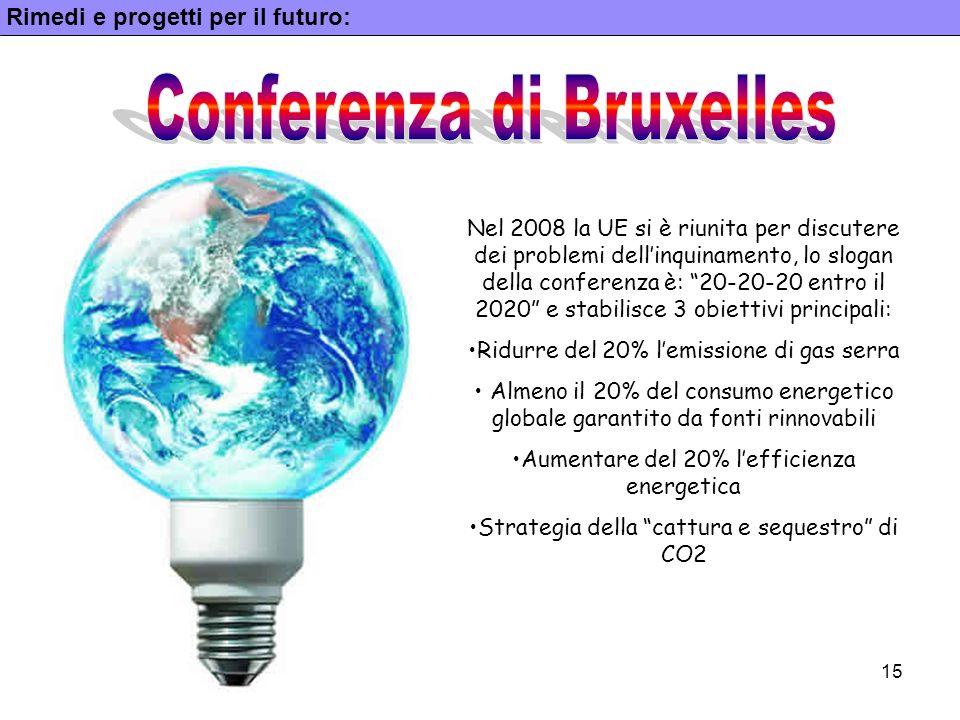 15 Rimedi e progetti per il futuro: Nel 2008 la UE si è riunita per discutere dei problemi dellinquinamento, lo slogan della conferenza è: 20-20-20 en