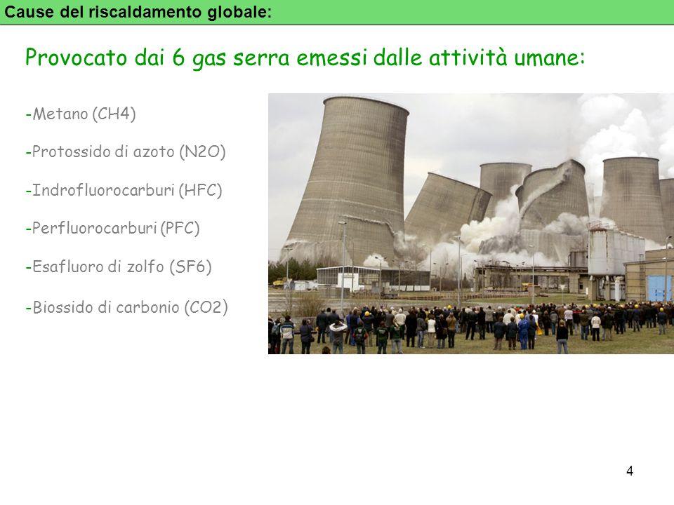 4 Cause del riscaldamento globale: Provocato dai 6 gas serra emessi dalle attività umane: -Metano (CH4) -Protossido di azoto (N2O) -Indrofluorocarburi
