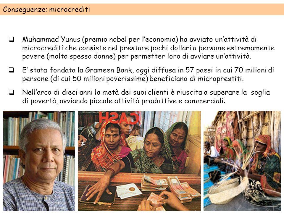 Conseguenze: microcrediti Muhammad Yunus (premio nobel per leconomia) ha avviato unattività di microcrediti che consiste nel prestare pochi dollari a