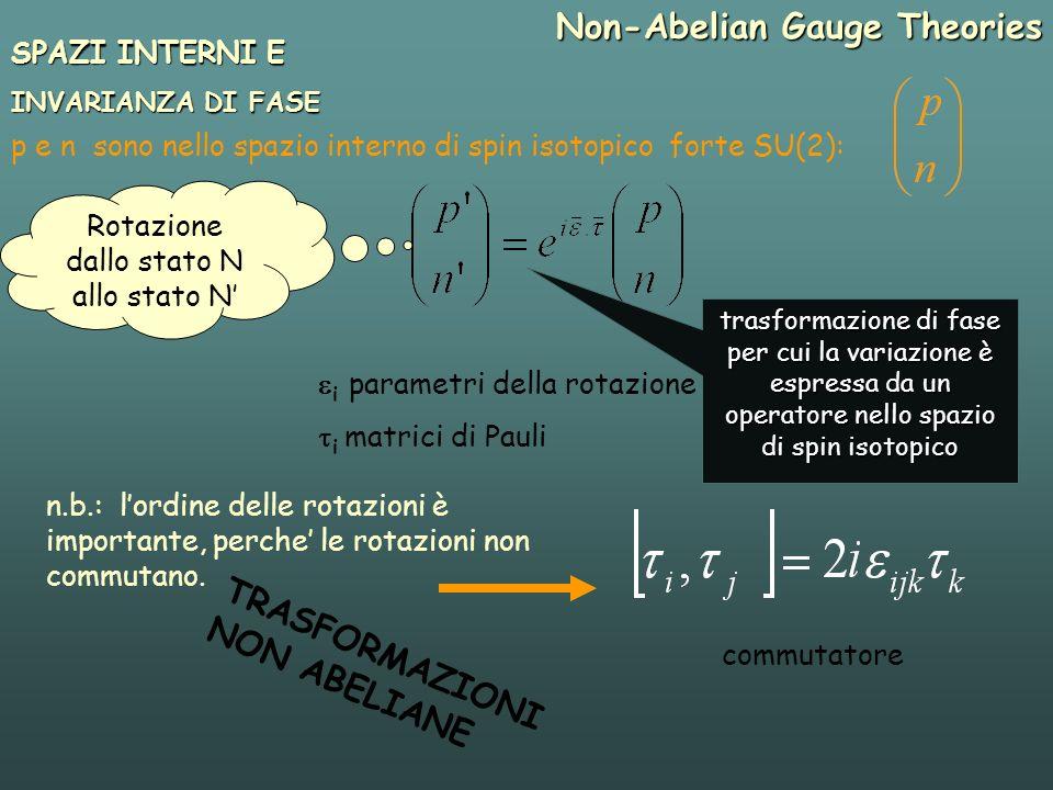 Non-Abelian Gauge Theories SPAZI INTERNI E INVARIANZA DI FASE p e n sono nello spazio interno di spin isotopico forte SU(2): trasformazione di fase pe