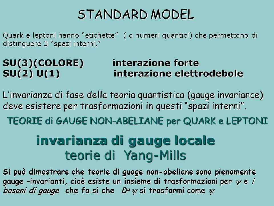 Linvarianza di fase della teoria quantistica (gauge invariance) deve esistere per trasformazioni in questi spazi interni. STANDARD MODEL SU(3)(COLORE)