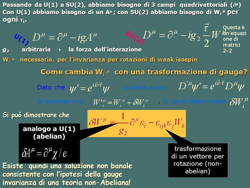 Passando da U(1) a SU(2), abbiamo bisogno di 3 campi quadrivettoriali ( ) Con U(1) abbiamo bisogno di un A ; con SU(2) abbiamo bisogno di W i per ogni