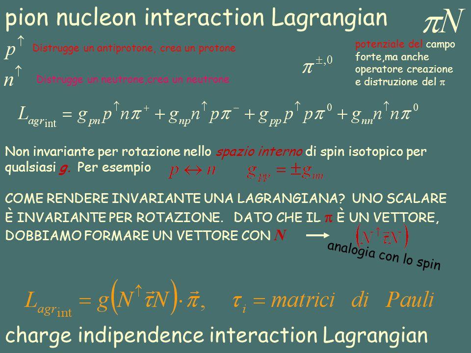 pion nucleon interaction Lagrangian Distrugge un antiprotone, crea un protone Distrugge un neutrone,crea un neutrone Non invariante per rotazione nell