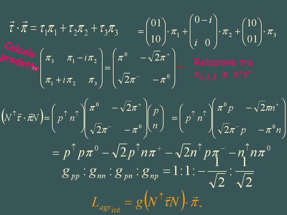 Calcolo prodotto Relazione tra 1,2,3 e