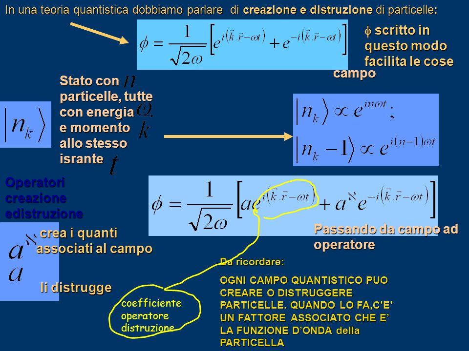 In una teoria quantistica dobbiamo parlare di creazione e distruzione di particelle: Stato con particelle, tutte con energia e momento allo stesso isr