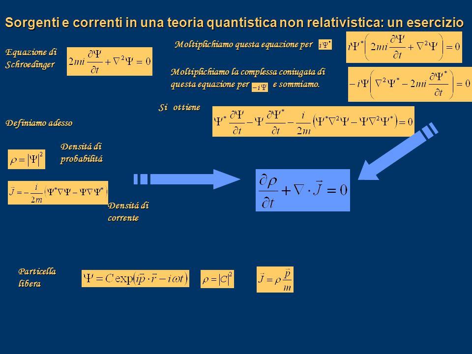 Equazione di Schroedinger Densitá di probabilitá Densitá di corrente Si ottiene Particella libera Sorgenti e correnti in una teoria quantistica non re