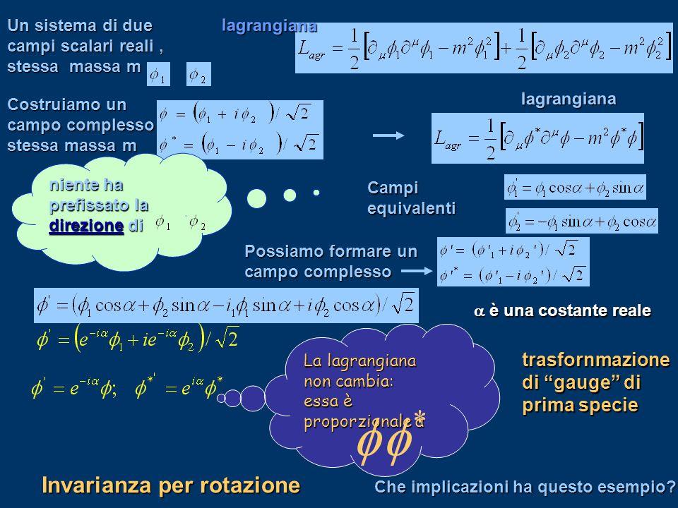 Invarianza per rotazione Costruiamo un campo complesso stessa massa m lagrangiana Un sistema di due campi scalari reali, stessa massa m lagrangiana Ca