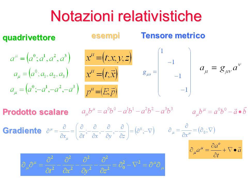 Invarianza per rotazione Costruiamo un campo complesso stessa massa m lagrangiana Un sistema di due campi scalari reali, stessa massa m lagrangiana Campi equivalenti Che implicazioni ha questo esempio.