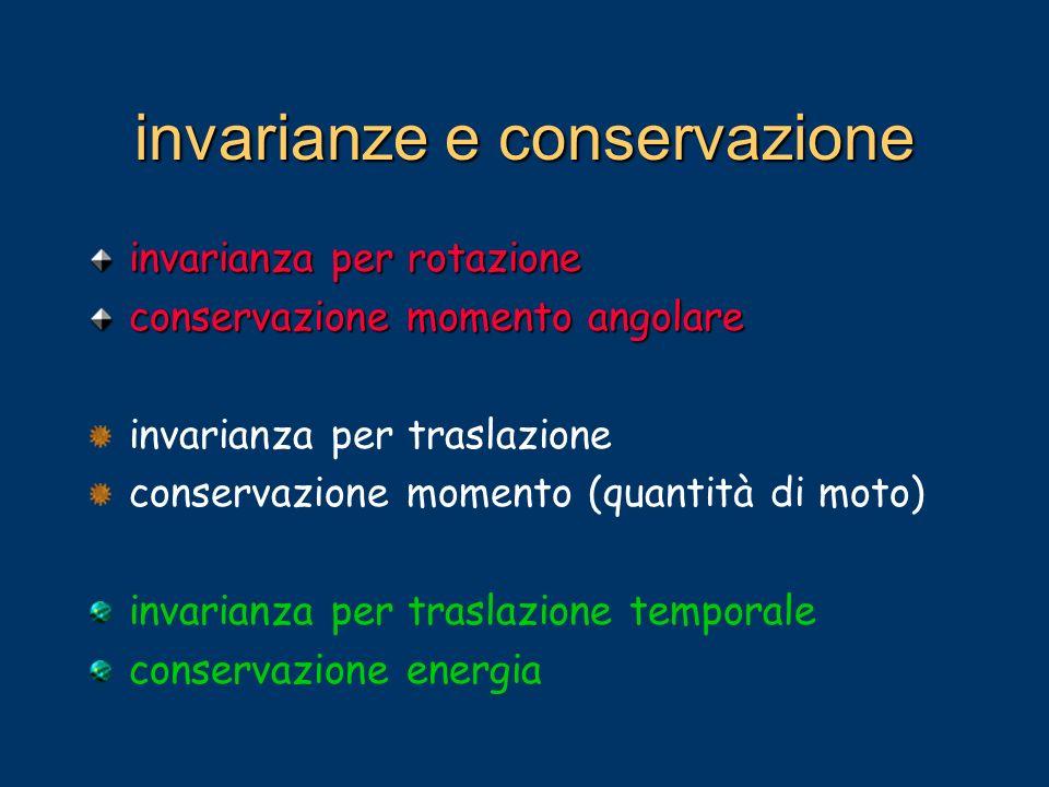 invarianze e conservazione invarianza per rotazione conservazione momento angolare invarianza per traslazione conservazione momento (quantità di moto)