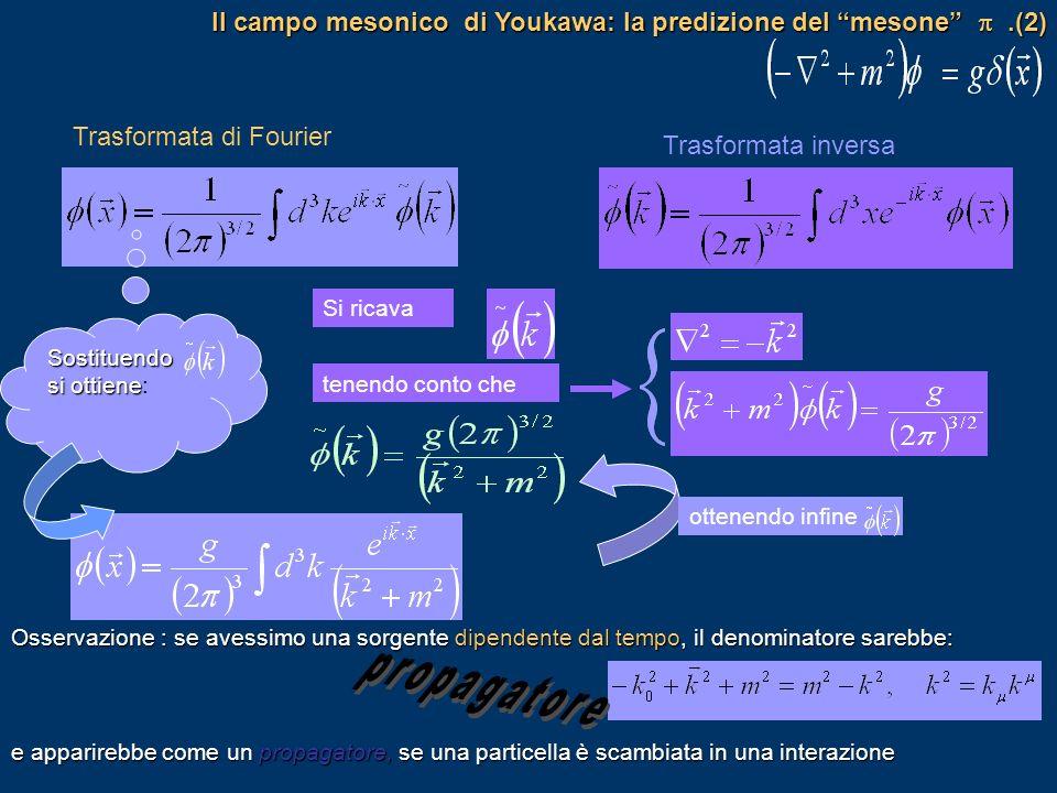 Il campo mesonico di Youkawa: la predizione del mesone.(2) Trasformata di Fourier Trasformata inversa Si ricava tenendo conto che Sostituendo si ottie