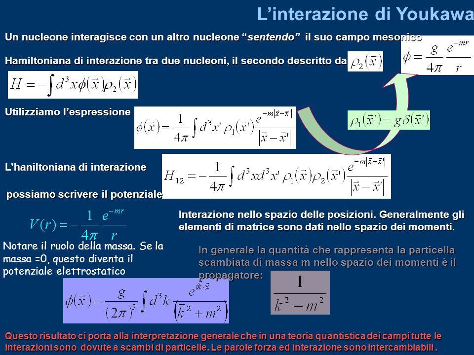 Linterazione di Youkawa Un nucleone interagisce con un altro nucleone sentendo il suo campo mesonico Hamiltoniana di interazione tra due nucleoni, il