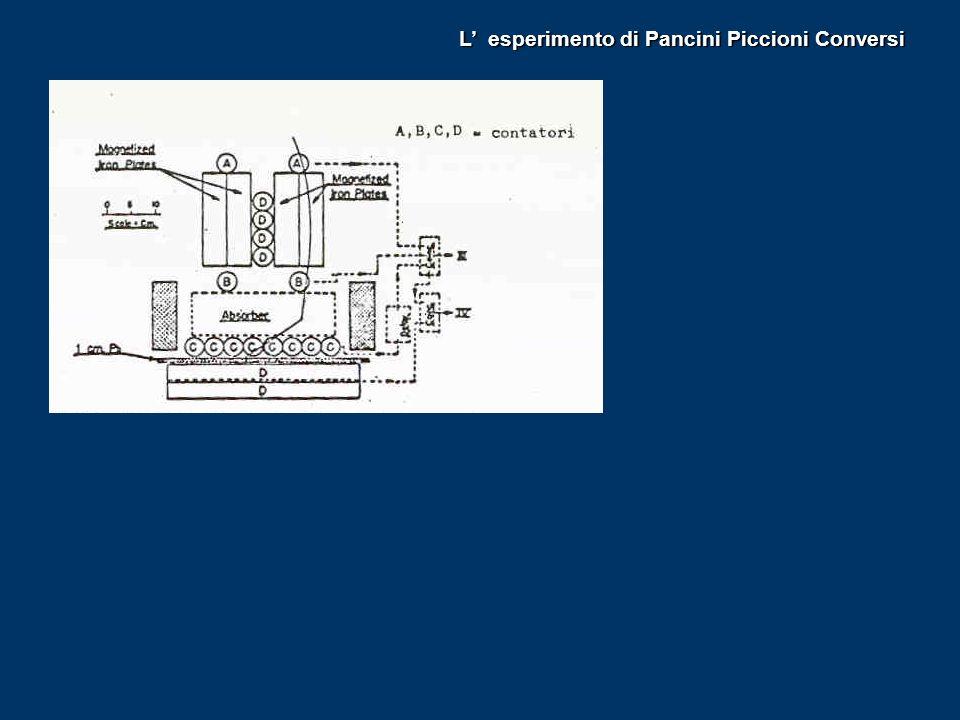 L esperimento di Pancini Piccioni Conversi