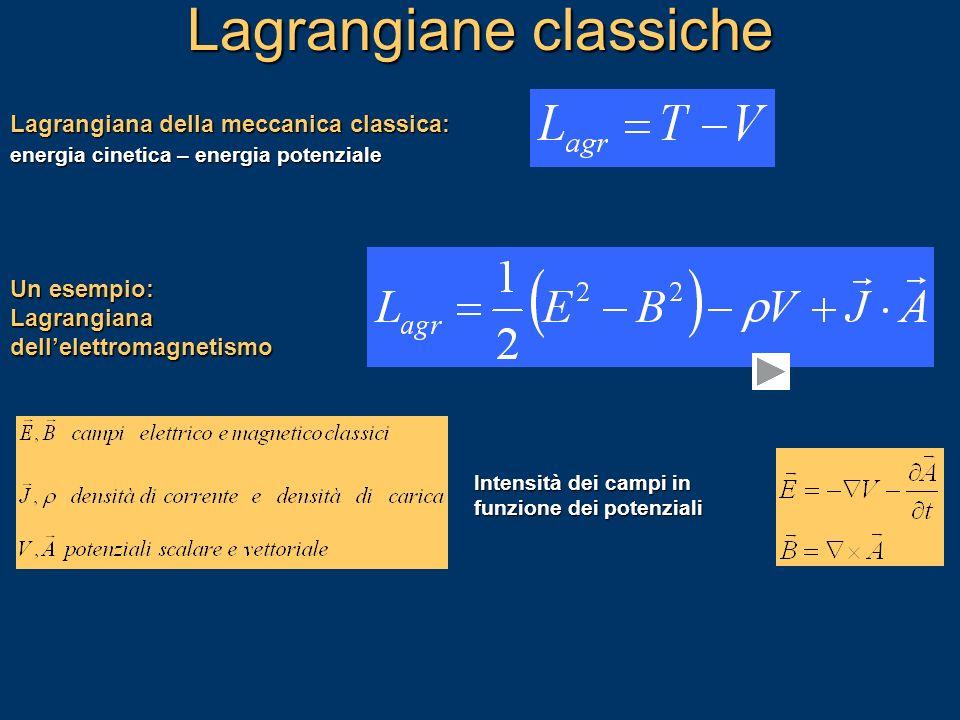 Lagrangiane classiche Lagrangiana della meccanica classica: energia cinetica – energia potenziale Un esempio: Lagrangiana dellelettromagnetismo Intens
