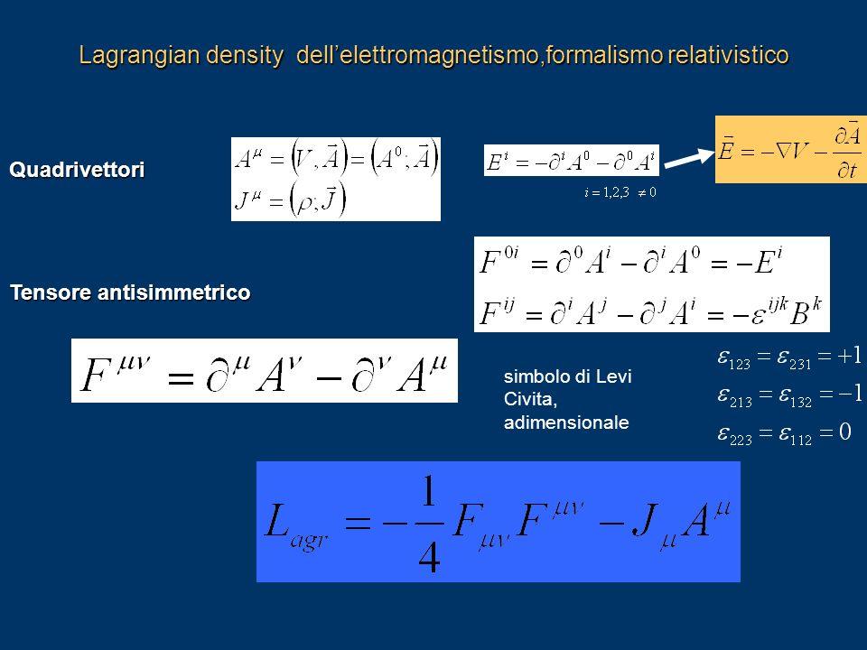 REGOLE DI FEYNMAN Scrivere il fattore appropriato per ogni veritice Mettere il propagatore di ogni linea interna di massa m e quadrimomento k, 1/(k 2 -m 2 ) Moltiplicare per le funzioni donda esterne: u fermione iniziale, anti-u fermione finale, 1 per bosoni scalare ed per i bosoni vettoriali