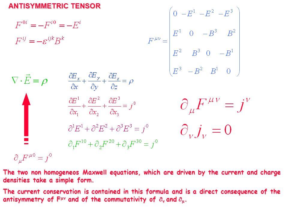 Lelettrone è rappresentato da l campo fermionico Elettrodinamica quantistica: La Lagrangiana contiene la interazione fondamentale: Il ruolo delle Lagrangiane, nella fisica delle particelle La energia potenziale nella Lagrangiana definisce la teoria.