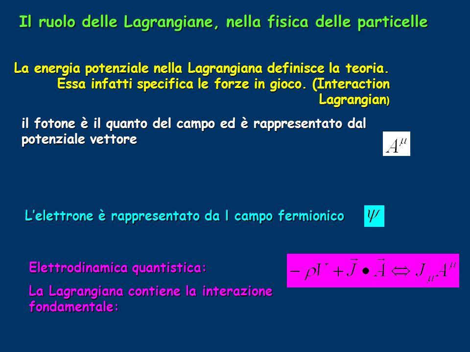 Lelettrone è rappresentato da l campo fermionico Elettrodinamica quantistica: La Lagrangiana contiene la interazione fondamentale: Il ruolo delle Lagr