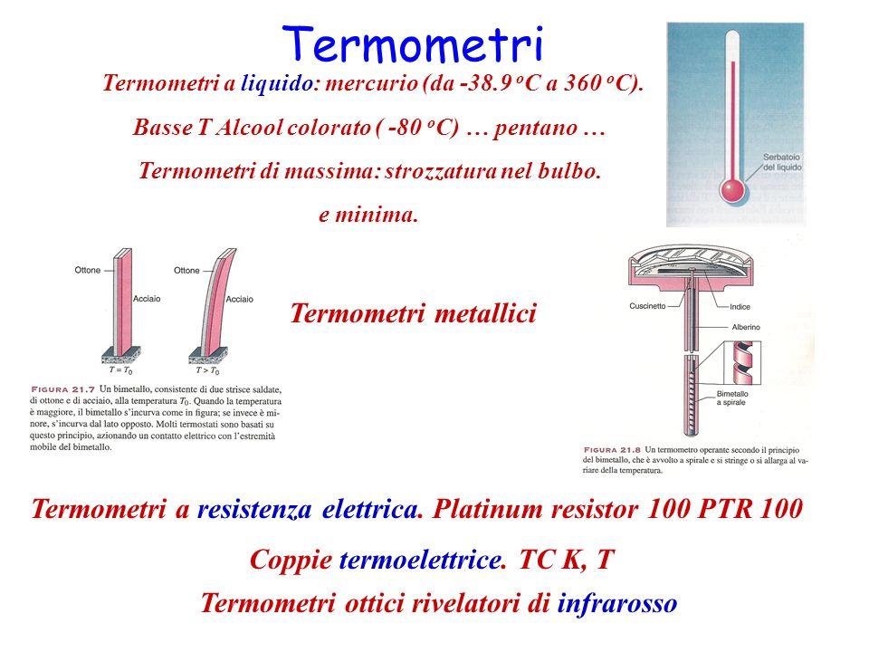 Termometri Termometri a liquido: mercurio (da -38.9 o C a 360 o C). Basse T Alcool colorato ( -80 o C) … pentano … Termometri di massima: strozzatura