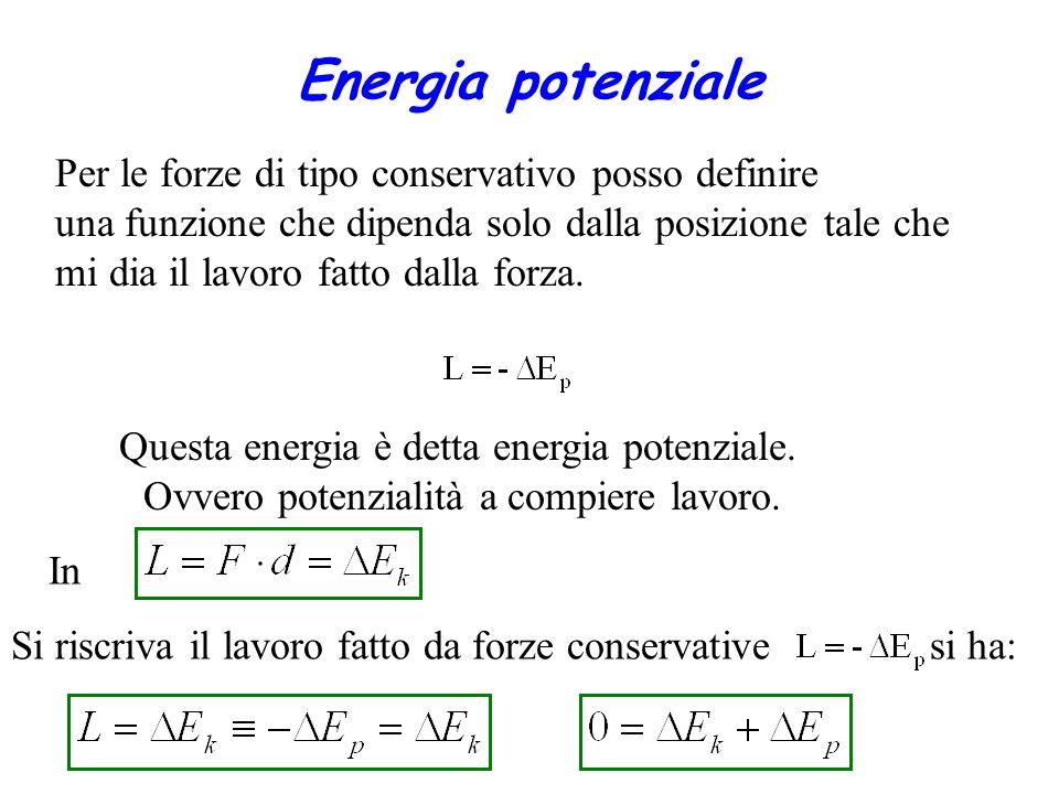 Energia potenziale Per le forze di tipo conservativo posso definire una funzione che dipenda solo dalla posizione tale che mi dia il lavoro fatto dall