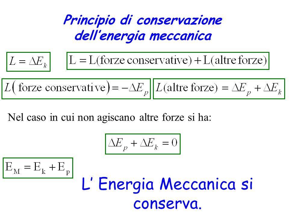 Principio di conservazione dellenergia meccanica Nel caso in cui non agiscano altre forze si ha: L Energia Meccanica si conserva.