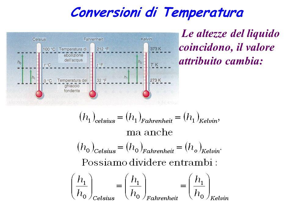 Le altezze del liquido coincidono, il valore attribuito cambia: Conversioni di Temperatura