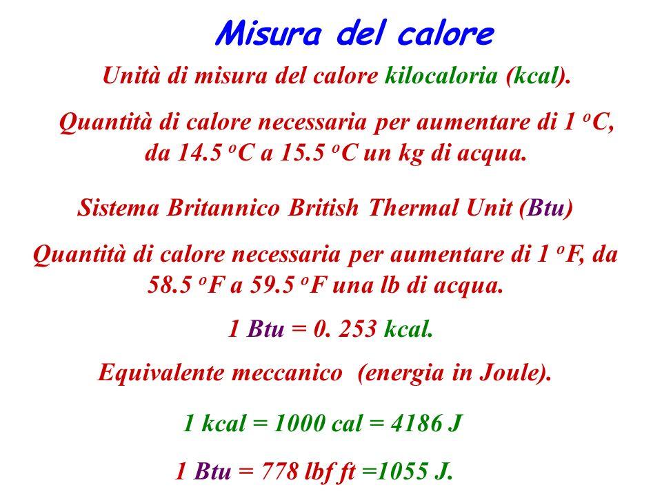 Misura del calore Unità di misura del calore kilocaloria (kcal). Quantità di calore necessaria per aumentare di 1 o C, da 14.5 o C a 15.5 o C un kg di
