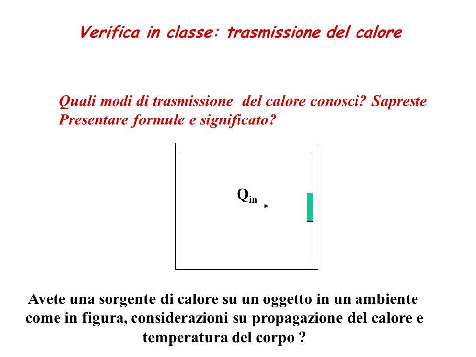 Q in Verifica in classe: trasmissione del calore Quali modi di trasmissione del calore conosci? Sapreste Presentare formule e significato? Avete una s