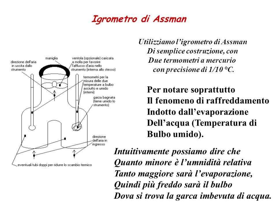 Igrometro di Assman Utilizziamo ligrometro di Assman Di semplice costruzione, con Due termometri a mercurio con precisione di 1/10 °C. Per notare sopr